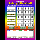 Safety Football